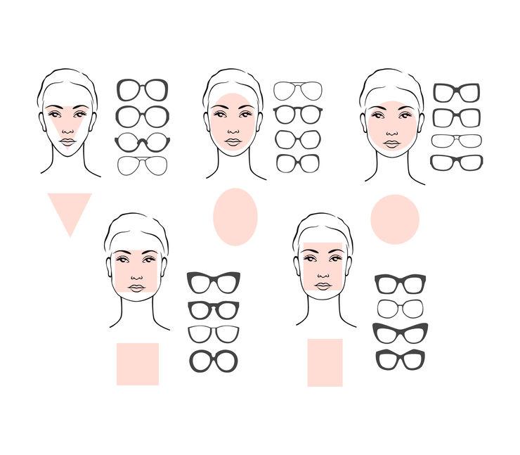Gezichtsvormen-brillen